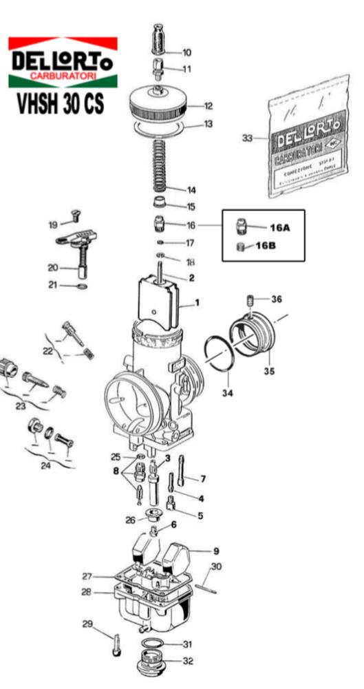 Ricambi Carburatore VHSH 30 CS